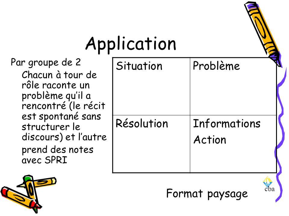 Application Situation Problème Résolution Informations Action