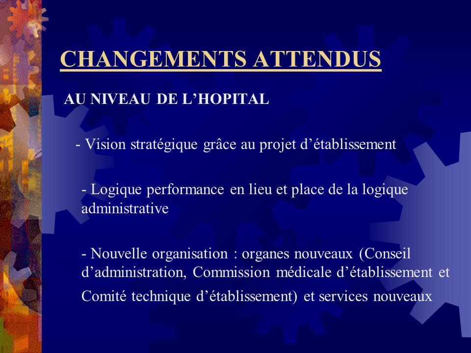 CHANGEMENTS ATTENDUS AU NIVEAU DE L'HOPITAL