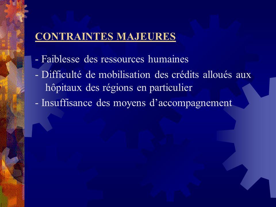 CONTRAINTES MAJEURES - Faiblesse des ressources humaines. - Difficulté de mobilisation des crédits alloués aux hôpitaux des régions en particulier.