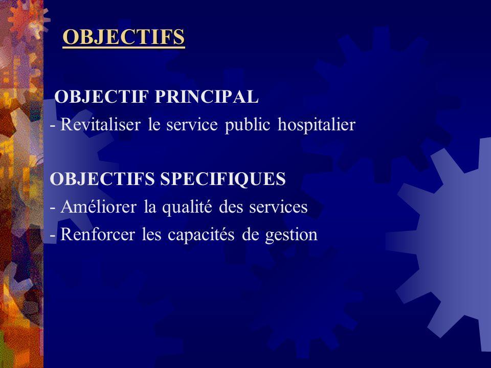 OBJECTIFS OBJECTIF PRINCIPAL