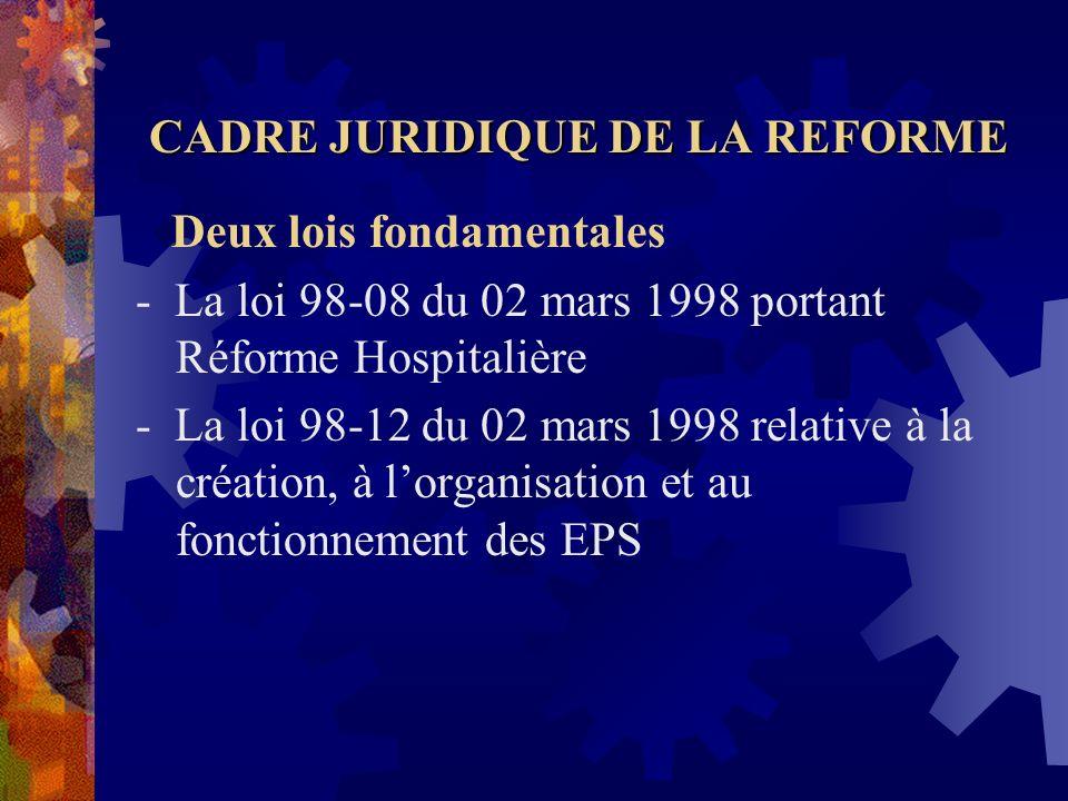 CADRE JURIDIQUE DE LA REFORME