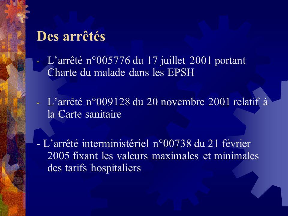 Des arrêtés L'arrêté n°005776 du 17 juillet 2001 portant Charte du malade dans les EPSH.