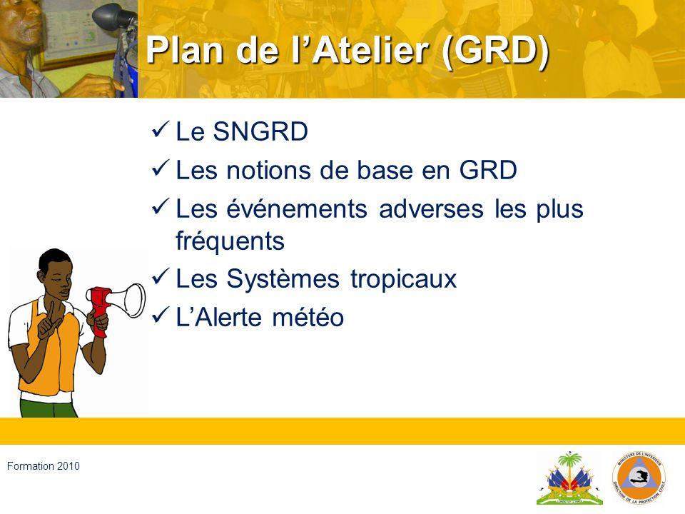 Plan de l'Atelier (GRD)