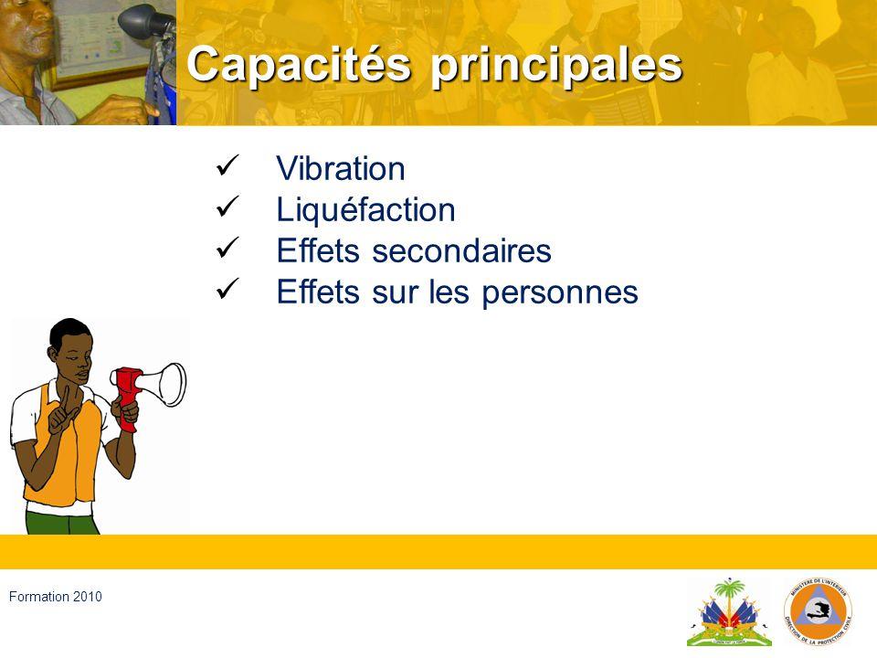 Capacités principales