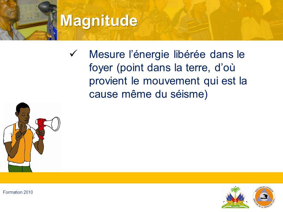 Magnitude Mesure l'énergie libérée dans le foyer (point dans la terre, d'où provient le mouvement qui est la cause même du séisme)