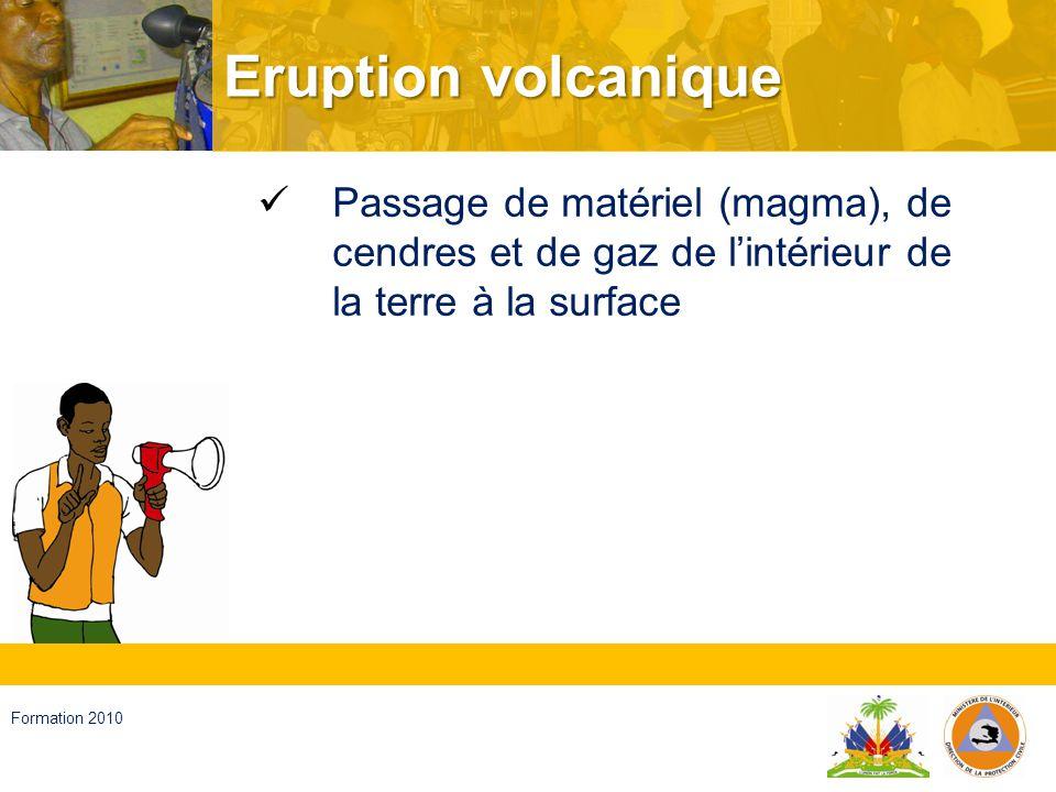 Eruption volcanique Passage de matériel (magma), de cendres et de gaz de l'intérieur de la terre à la surface.