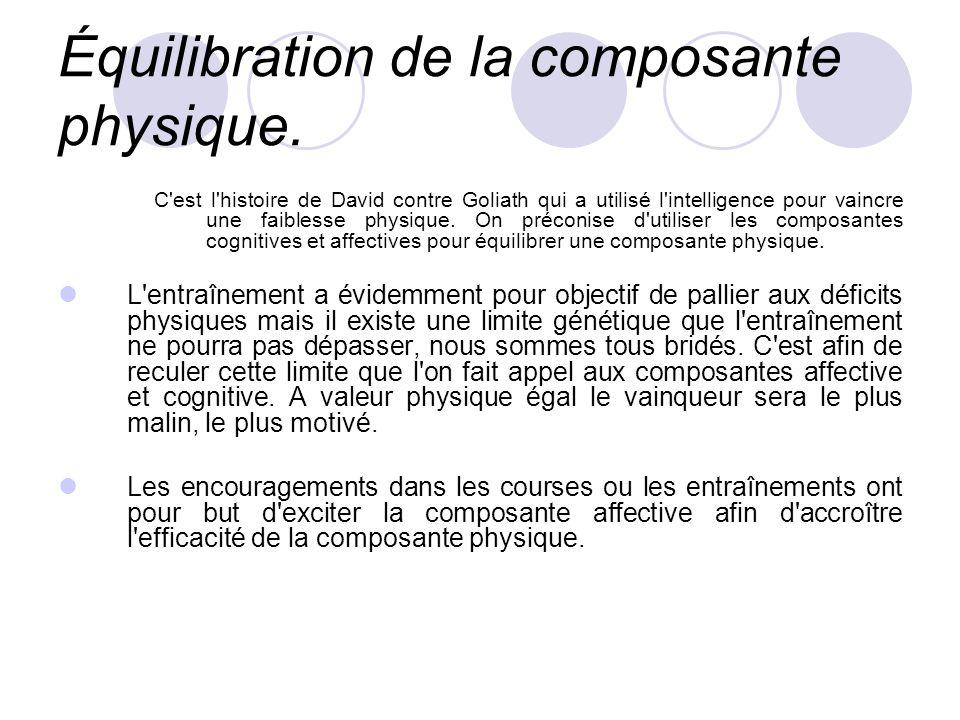 Équilibration de la composante physique.
