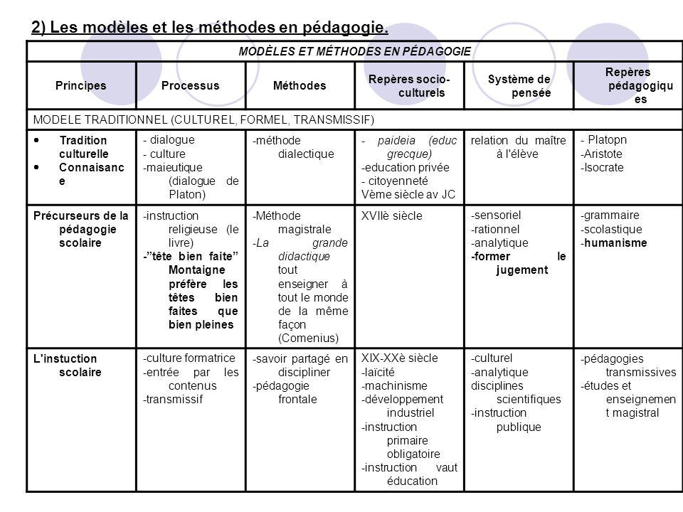 2) Les modèles et les méthodes en pédagogie.