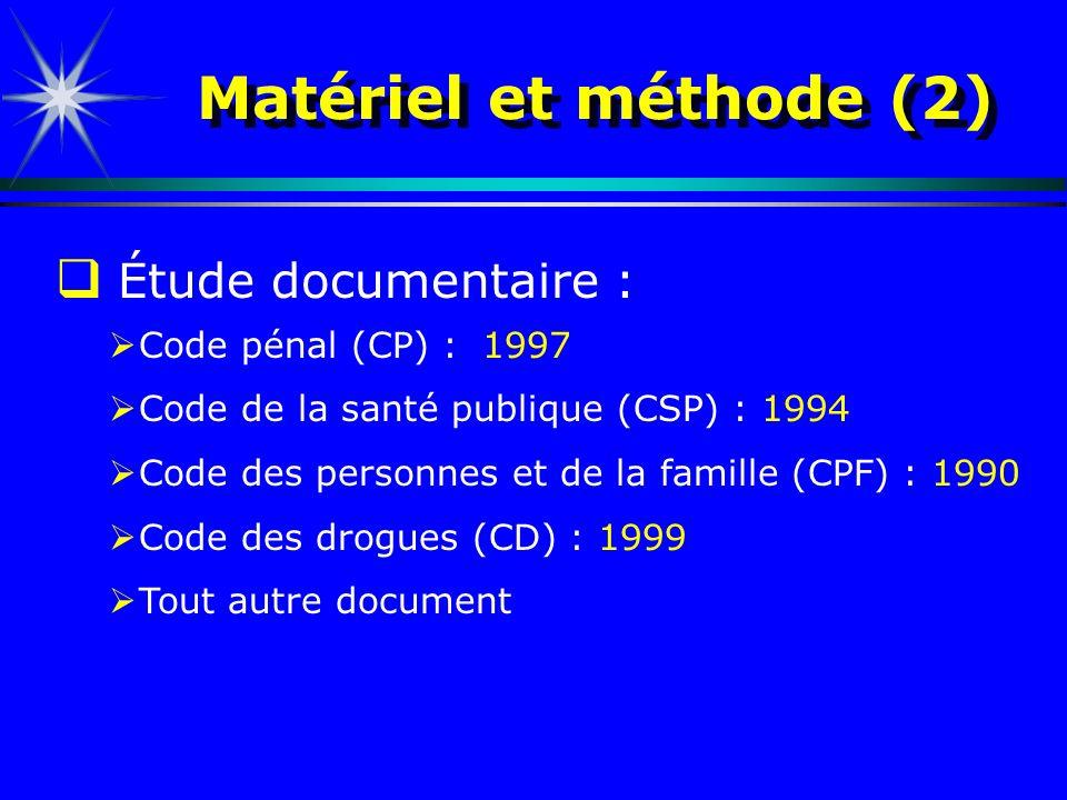 Matériel et méthode (2) Étude documentaire : Code pénal (CP) : 1997