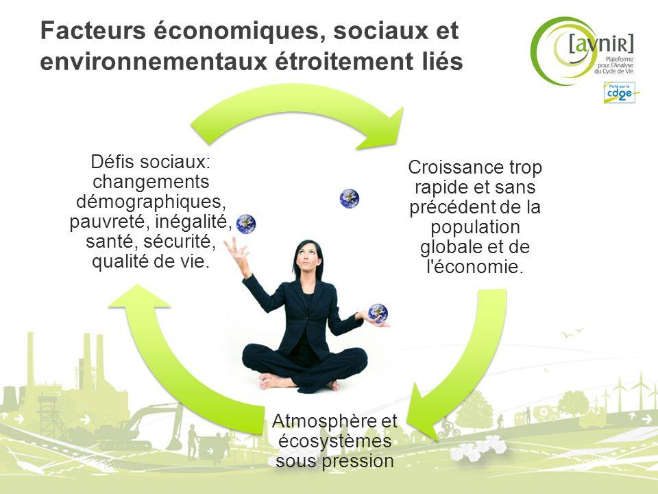 Facteurs économiques, sociaux et environnementaux étroitement liés