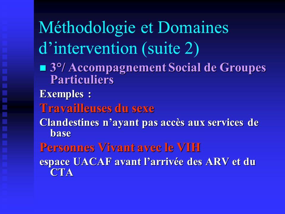 Méthodologie et Domaines d'intervention (suite 2)