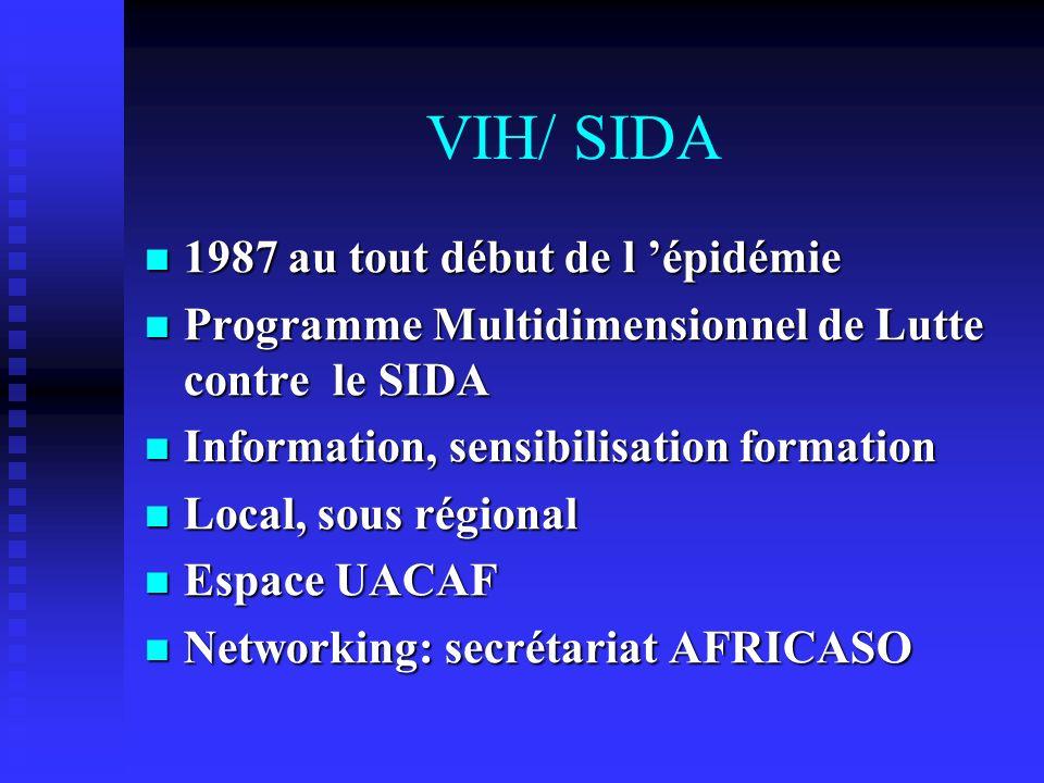 VIH/ SIDA 1987 au tout début de l 'épidémie