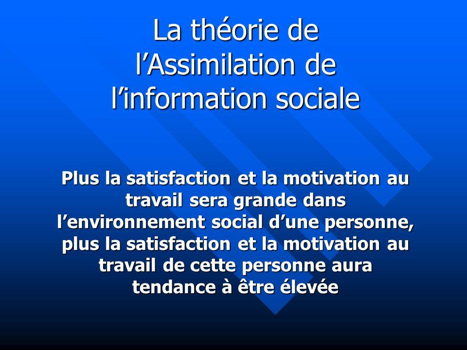 La théorie de l'Assimilation de l'information sociale