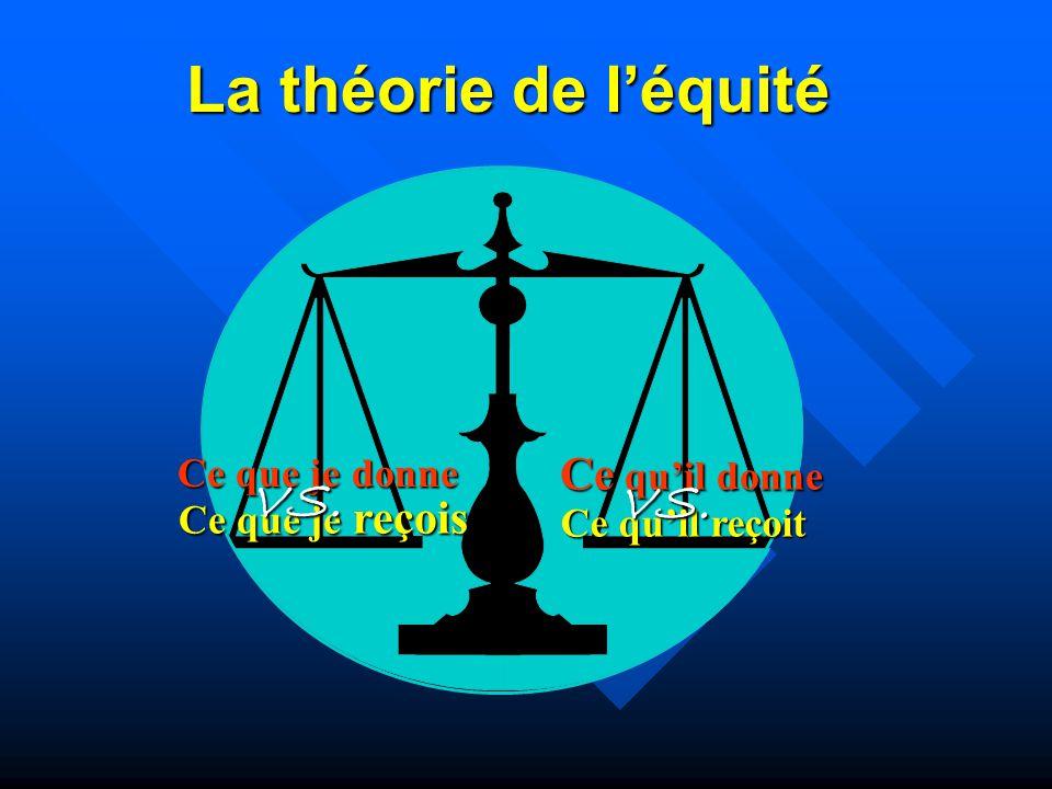 La théorie de l'équité VS. VS. Ce qu'il donne Ce que je donne