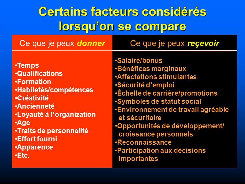 Certains facteurs considérés lorsqu'on se compare