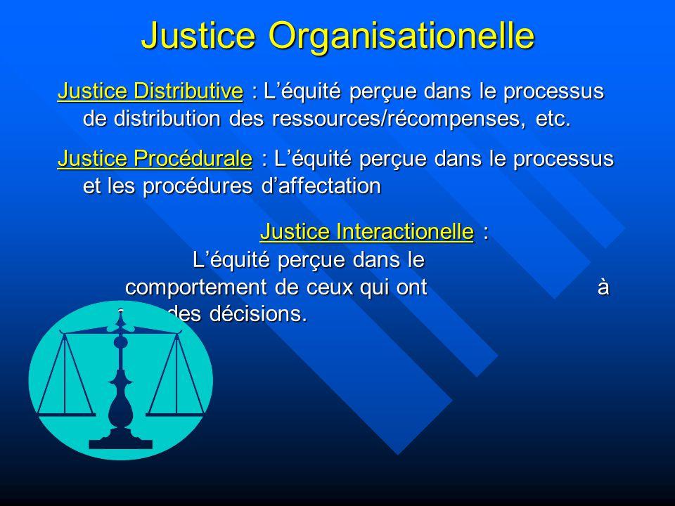 Justice Organisationelle