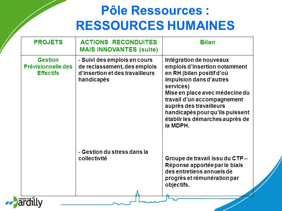 Pôle Ressources : RESSOURCES HUMAINES