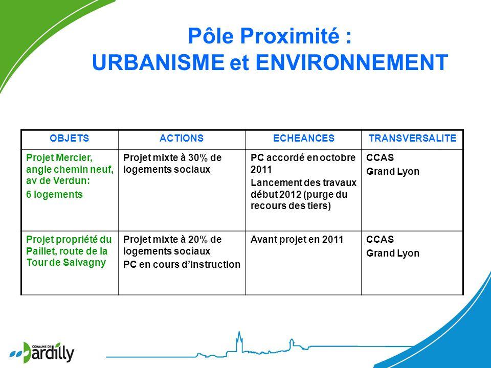 Pôle Proximité : URBANISME et ENVIRONNEMENT