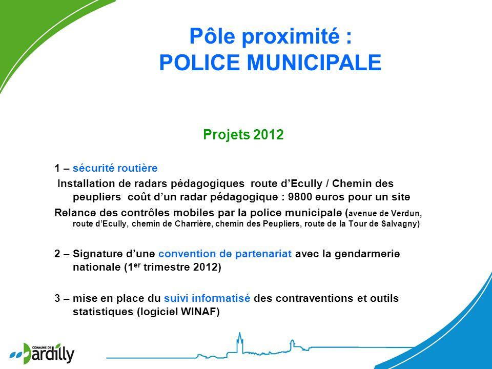Pôle proximité : POLICE MUNICIPALE