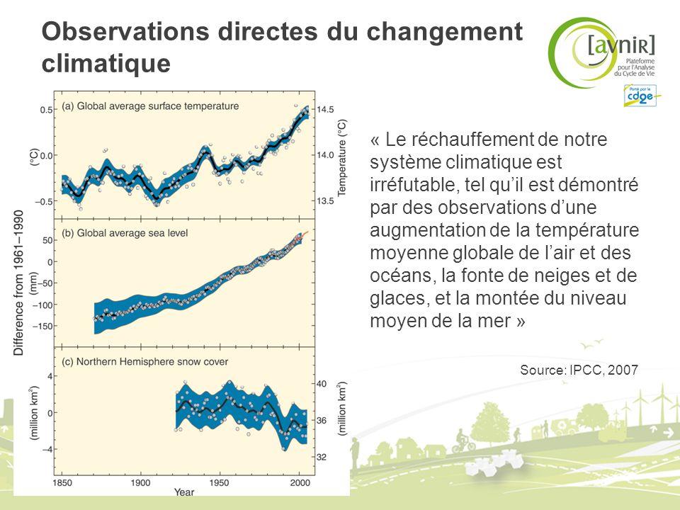 Observations directes du changement climatique