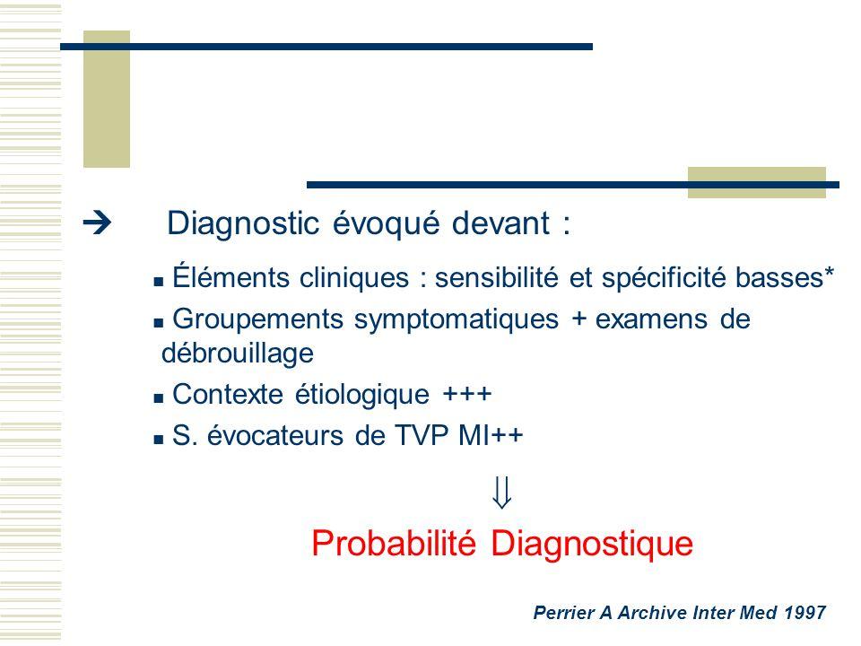 Probabilité Diagnostique