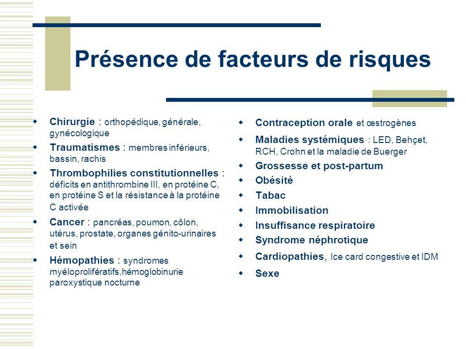 Présence de facteurs de risques