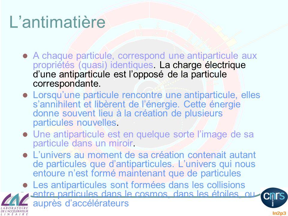 L'antimatière