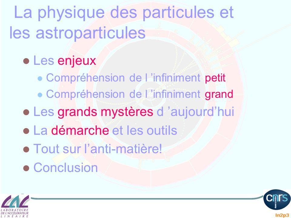 La physique des particules et les astroparticules