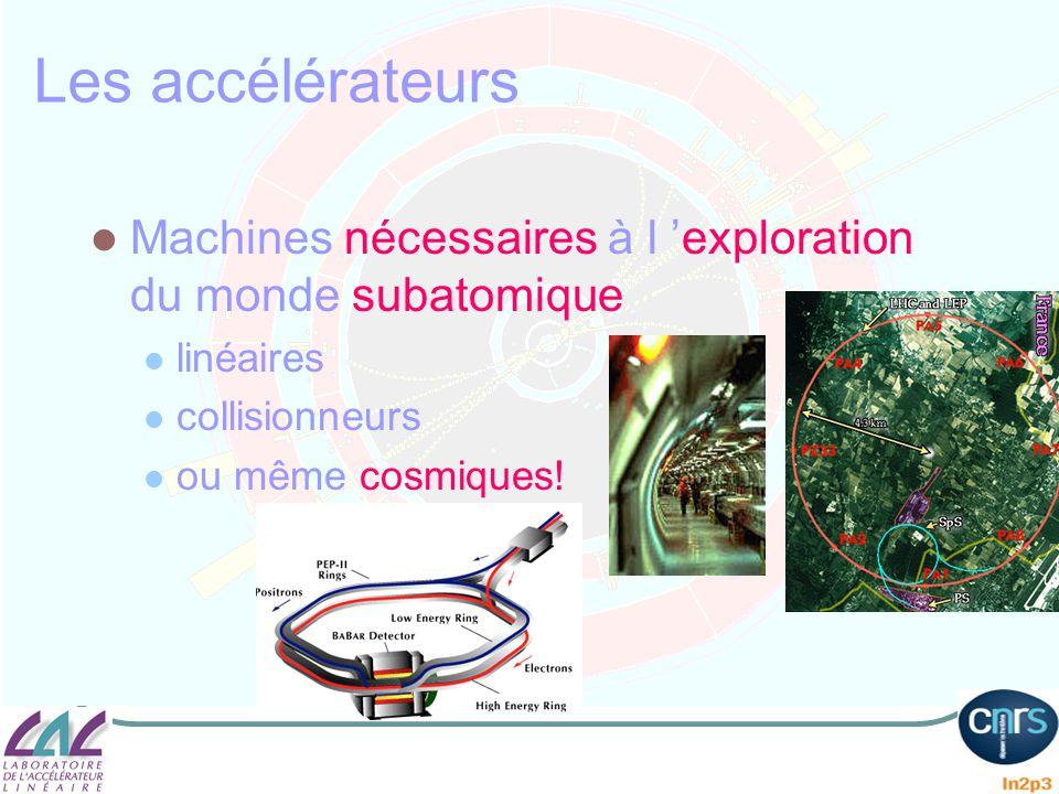 Les accélérateurs Machines nécessaires à l 'exploration du monde subatomique. linéaires. collisionneurs.