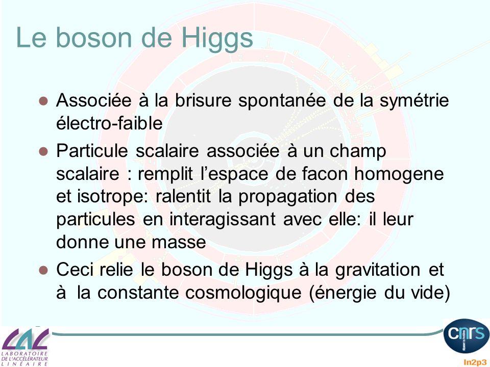 Le boson de Higgs Associée à la brisure spontanée de la symétrie électro-faible.