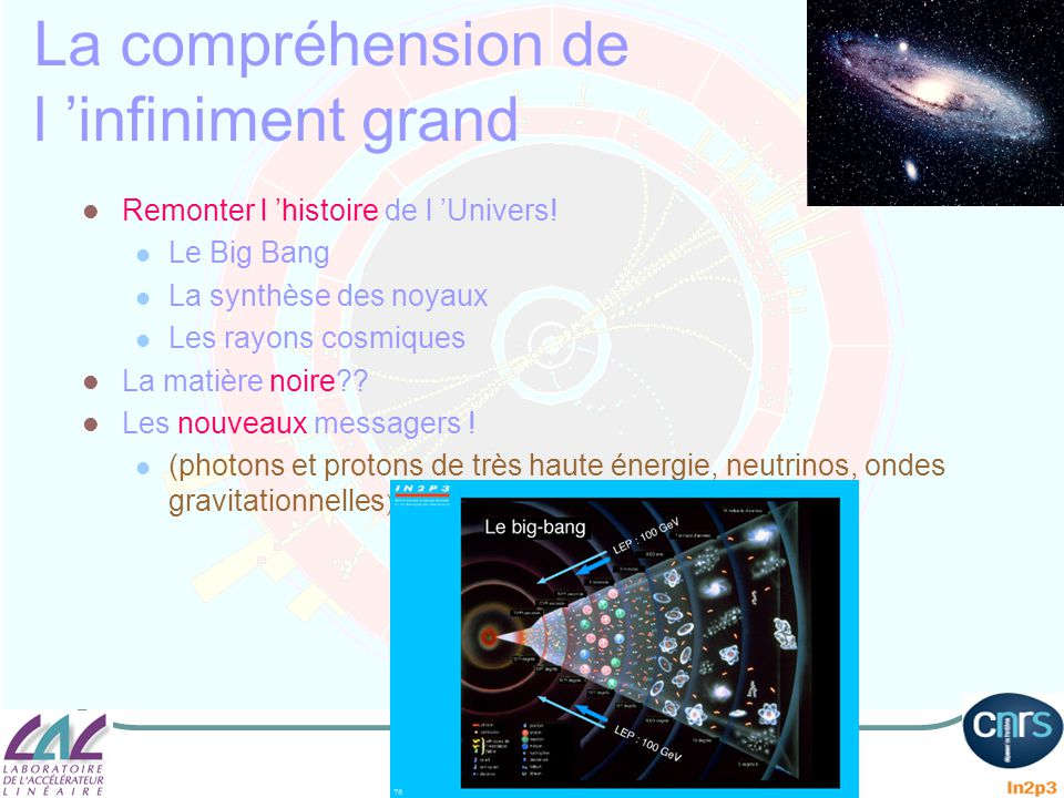 La compréhension de l 'infiniment grand