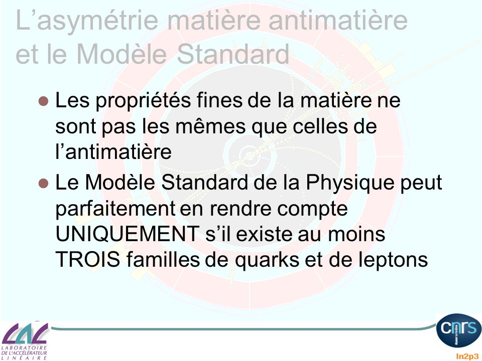 L'asymétrie matière antimatière et le Modèle Standard
