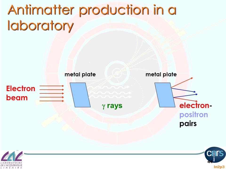 Antimatter production in a laboratory
