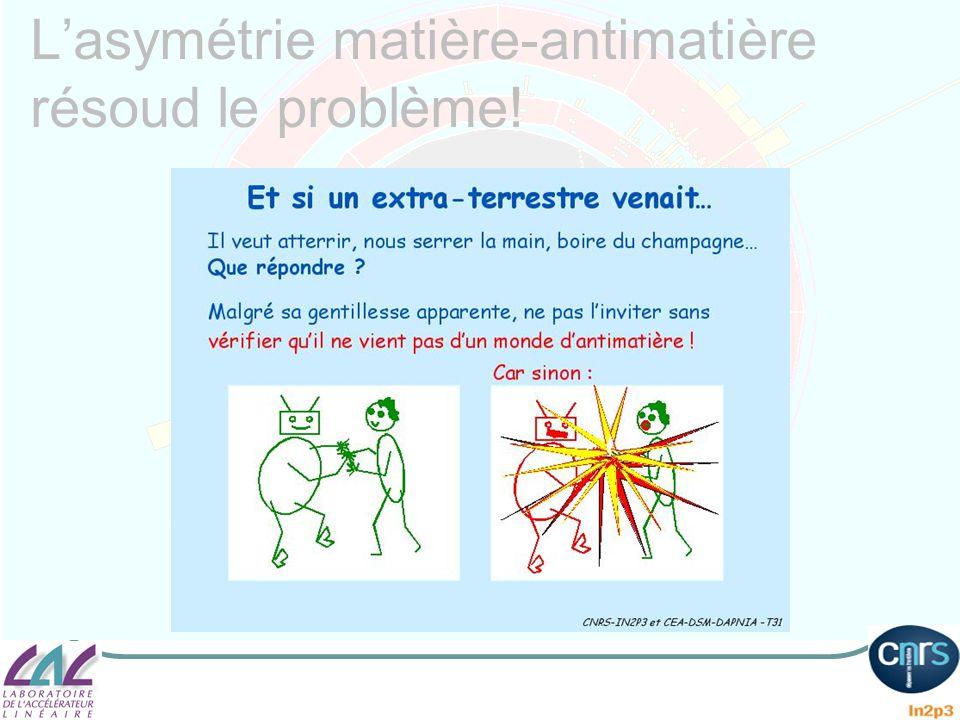 L'asymétrie matière-antimatière résoud le problème!