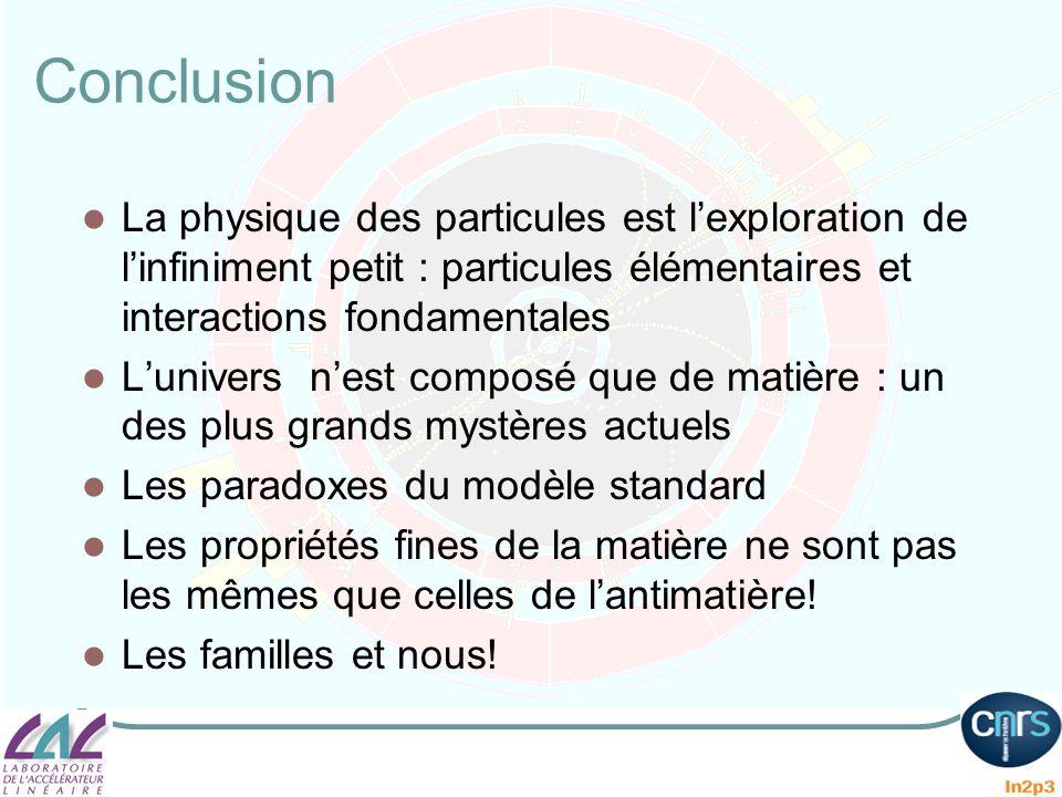 Conclusion La physique des particules est l'exploration de l'infiniment petit : particules élémentaires et interactions fondamentales.