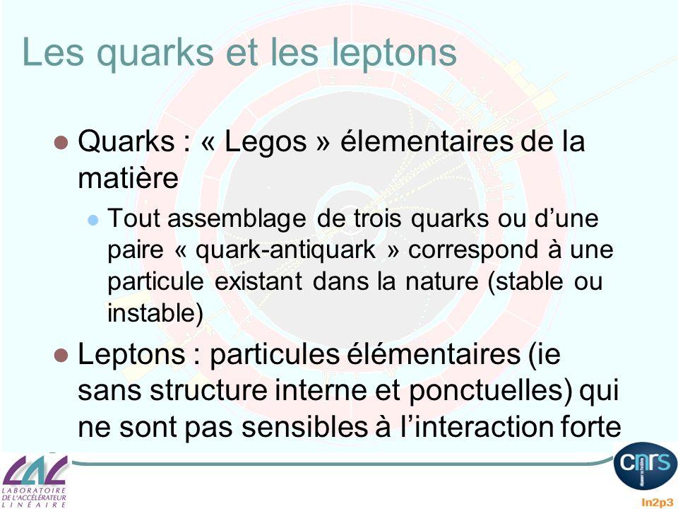 Les quarks et les leptons
