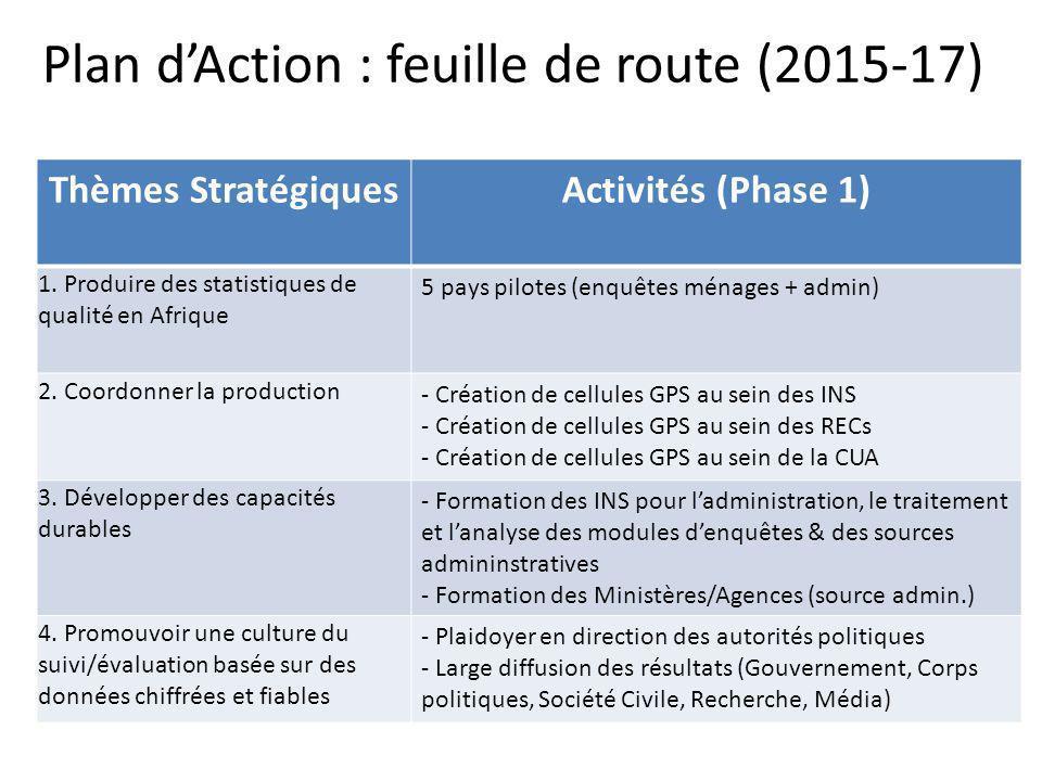 Plan d'Action : feuille de route (2015-17)
