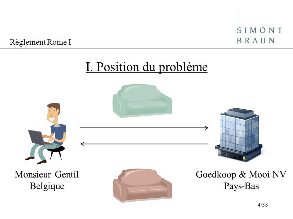 I. Position du problème Monsieur Gentil Belgique Goedkoop & Mooi NV