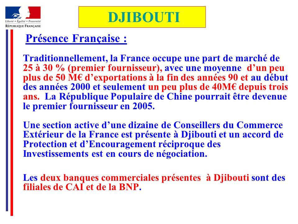 DJIBOUTI Présence Française :