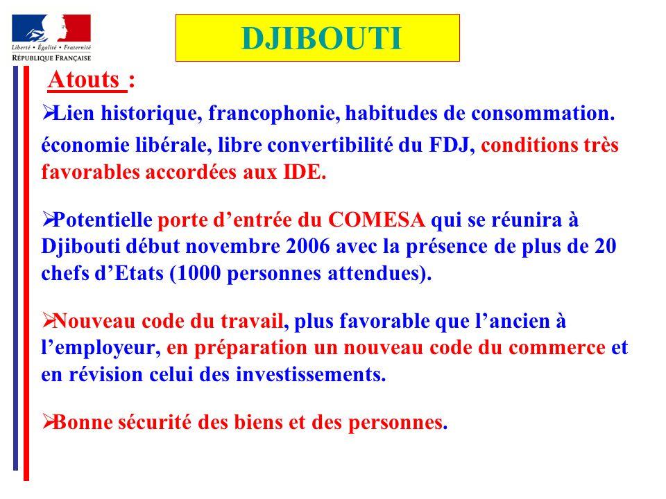DJIBOUTIAtouts : Lien historique, francophonie, habitudes de consommation.