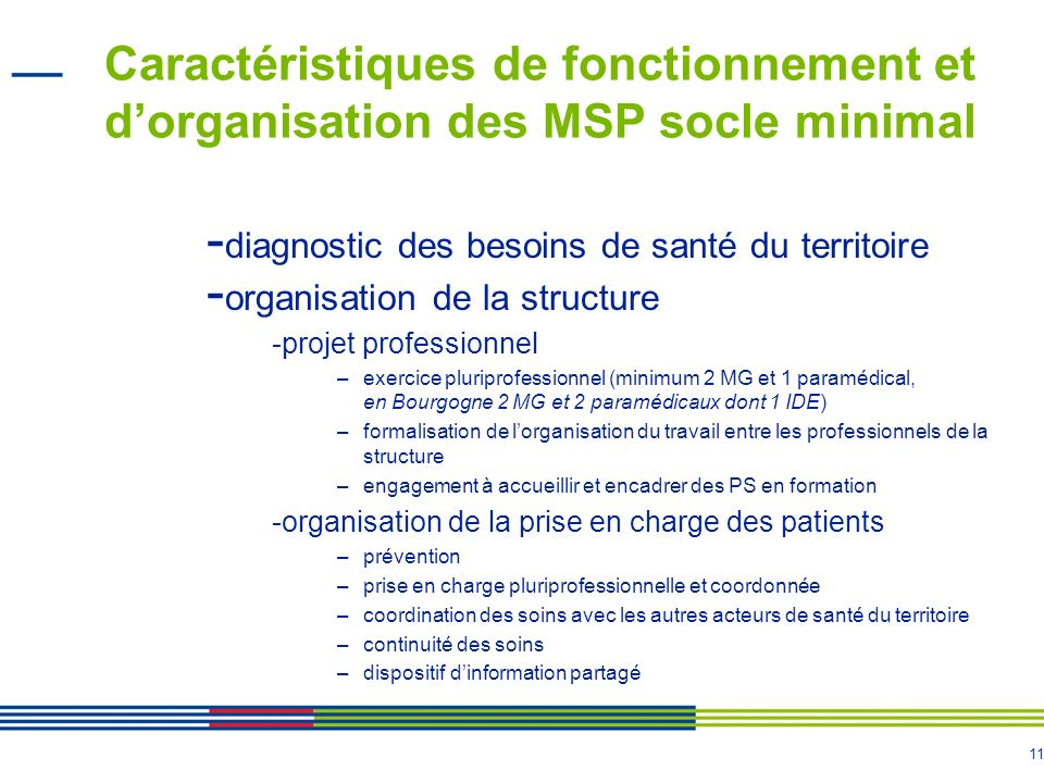 Caractéristiques de fonctionnement et d'organisation des MSP socle minimal
