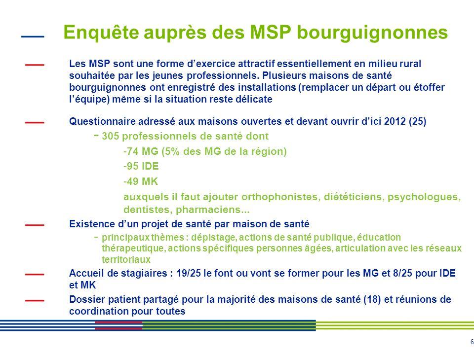 Enquête auprès des MSP bourguignonnes
