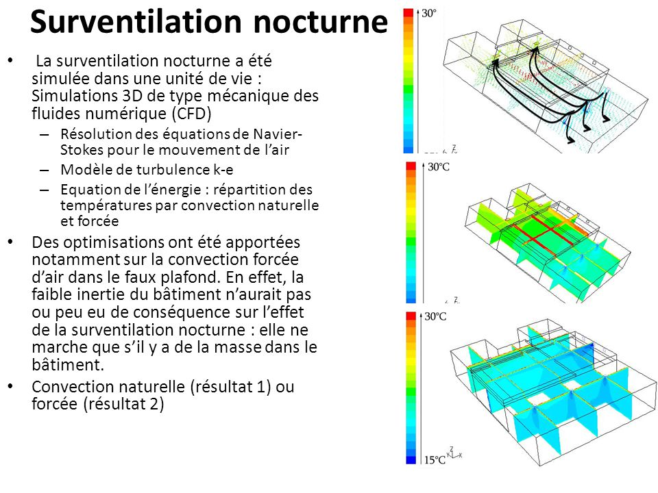 Surventilation nocturne