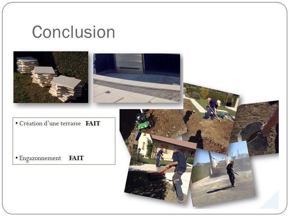 Conclusion Création d'une terrasse FAIT Engazonnement FAIT