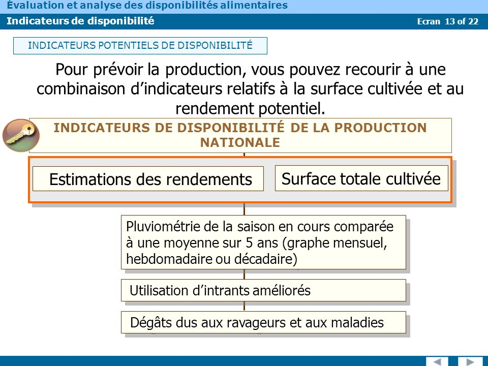 INDICATEURS DE DISPONIBILITÉ DE LA PRODUCTION NATIONALE