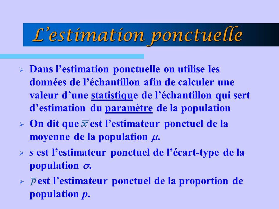 L'estimation ponctuelle