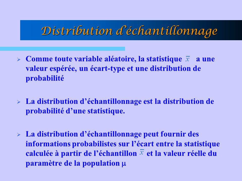 Distribution d'échantillonnage