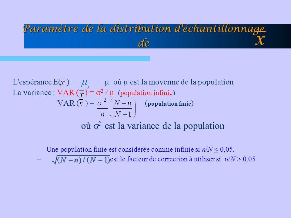 Paramètre de la distribution d échantillonnage de