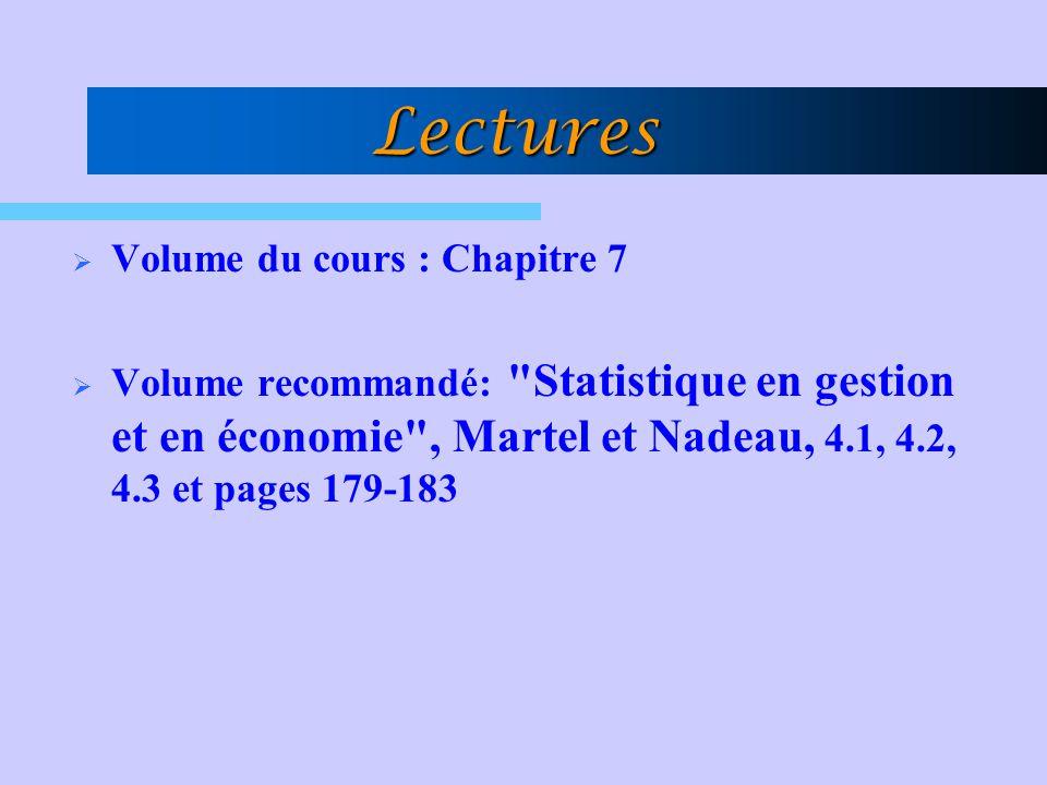Lectures Volume du cours : Chapitre 7