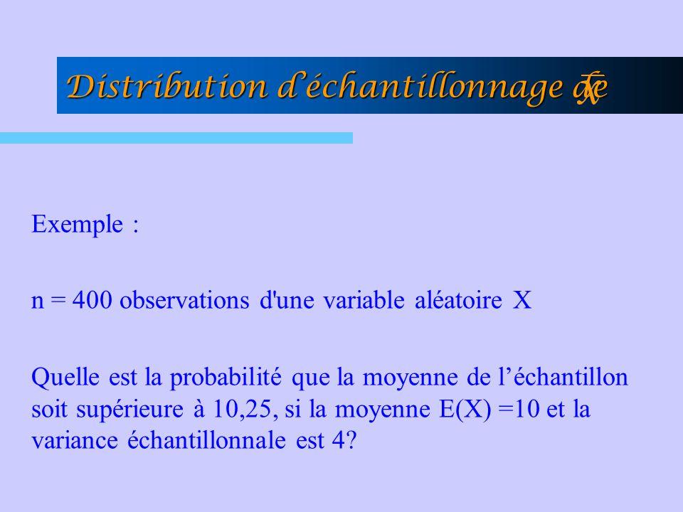 Distribution d'échantillonnage de